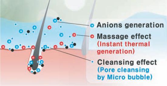 Micro-bubble shower-1