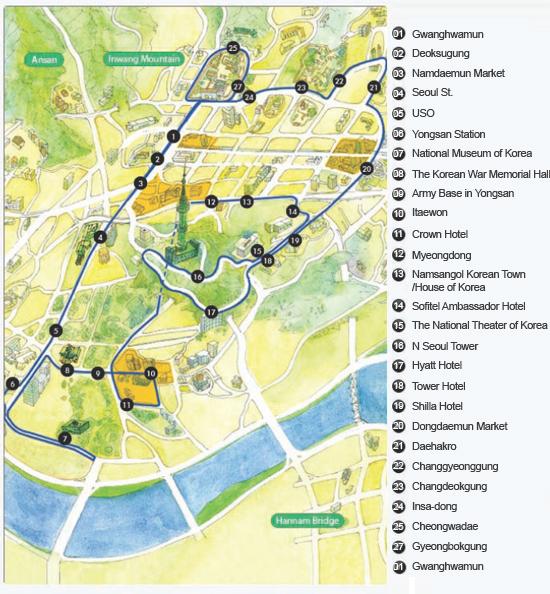 City Circulation Tour Route