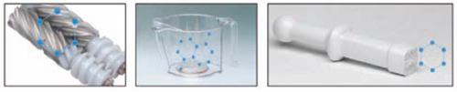 magnets & bio-ceramic technology