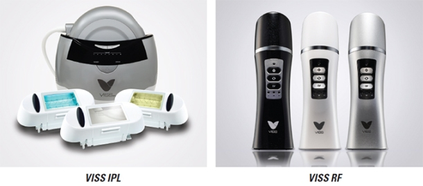 Beauty & Skin Care Devices